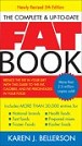 The Fat Book by Karen J. Bellerson